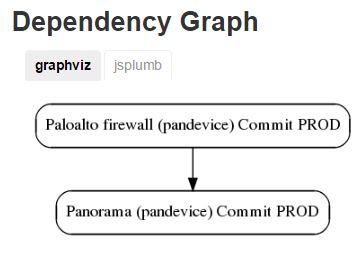 paloalto-jenkins-graph